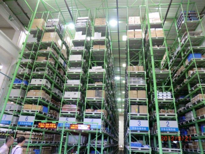 自动化立体仓库